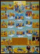 Рукописная икона 9 Ангельских Чинов